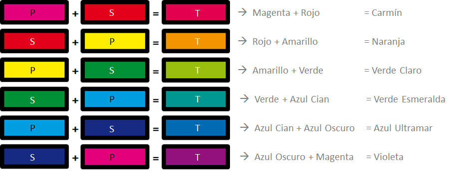 colores-terciarios