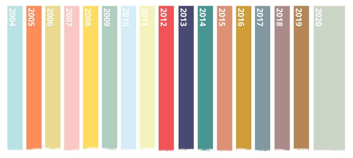 colores-del-ano-bruguer_e9af01ab_1200x536